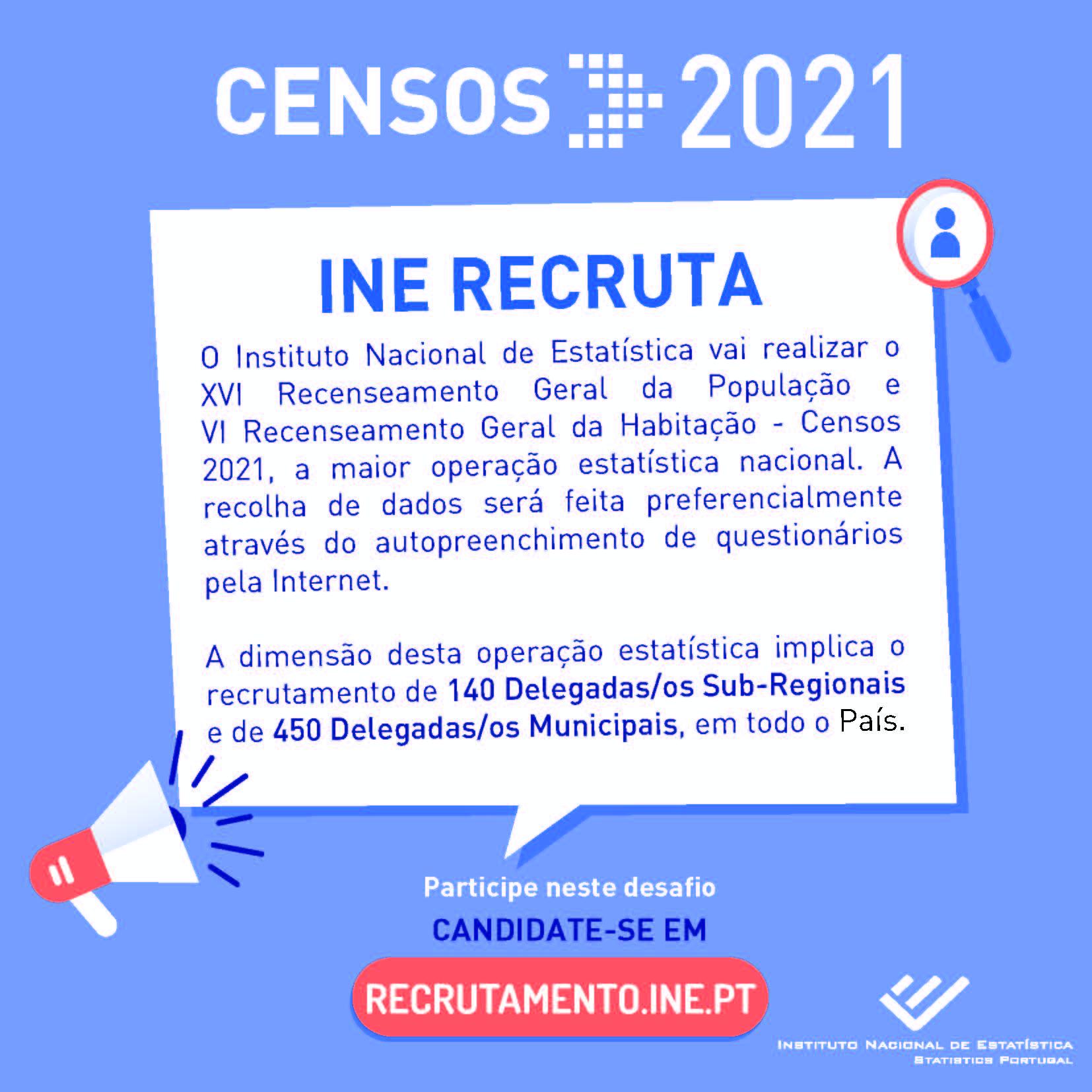 CENSOS 2021 – Recrutamento